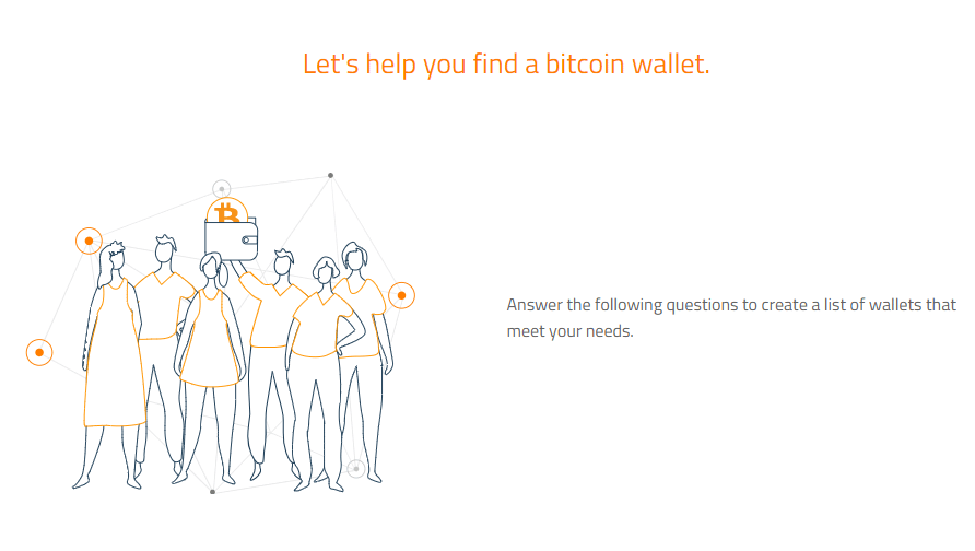 Bitcoin.org Digital Wallet
