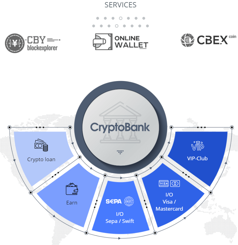 CryptoBank Services via Homepage
