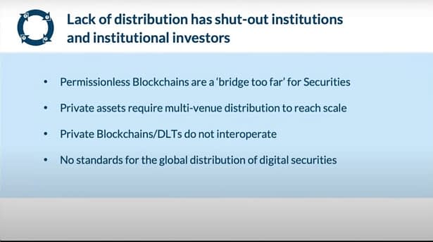 Analyzing the Growth of Digital Securities: 2021 Security Token Summit