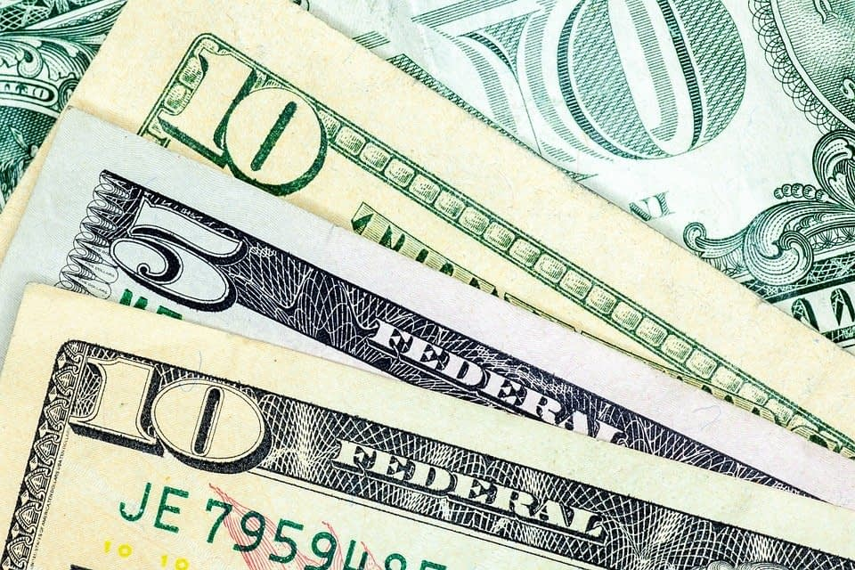 Forex Market Uncertainty Continues After Sell-Off