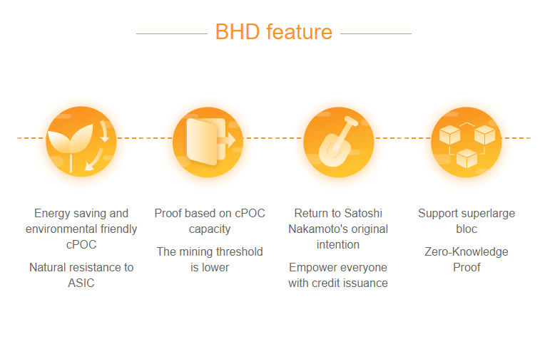 BHD Features via Homepage