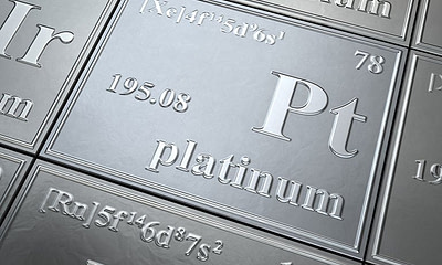 Investing in Platinum – Everything you Need to Know