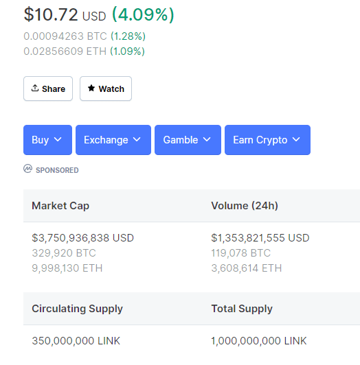 LINK on CoinMarketCap