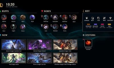 League of Legends and Teamfight Tactics Patch Notes 10.20