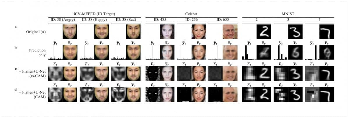 Image reconstruction facilitated by an XAI-cognizant inversion attack across the three datasets, featuring identical target and attack tasks.