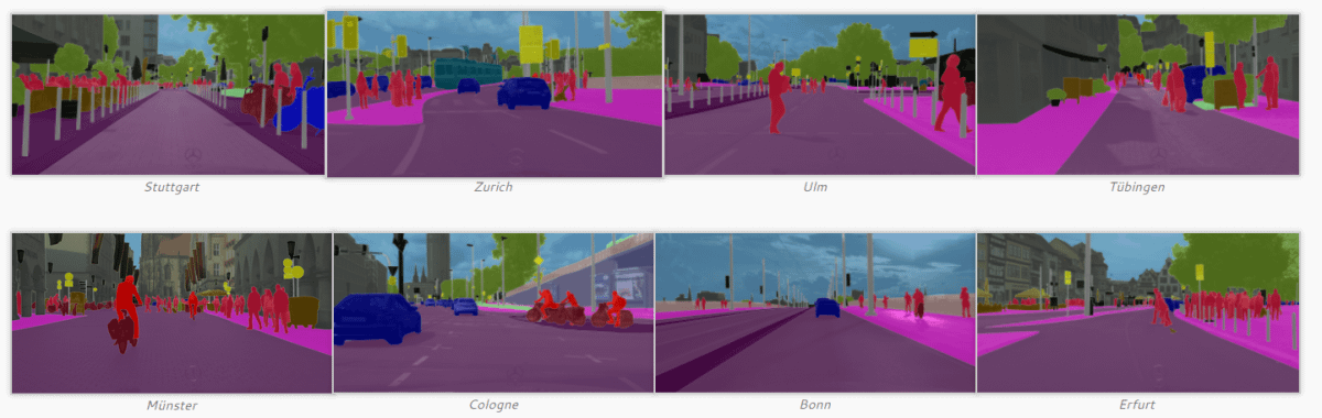 Source: https://www.cityscapes-dataset.com/examples/#fine-annotations