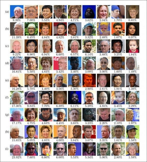 Successive groups of 'master faces' obtained in the research across various Coverage Search methods, including LM-MA-ES. The Mean Set Coverage (MSC, a metric for accuracy) is noted under each image.