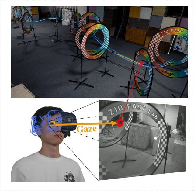 Above, a composite of the trajectory of the drone testing lab 'assault course' (see end videos for exterior tests in a natural open air environment). Bottom, the operator wears an eye tracker which feeds through the direct view of the quadrotor drone's forward camera (bottom right). Source: https://arxiv.org/pdf/2109.04907.pdf