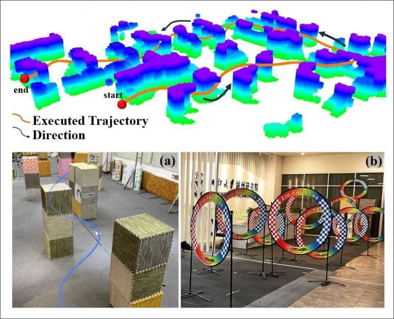 Above, the trajectories of the online quadrotor drone, colored by height. Below, the navigable obstacles, beginning with boxes and moving on to rings.