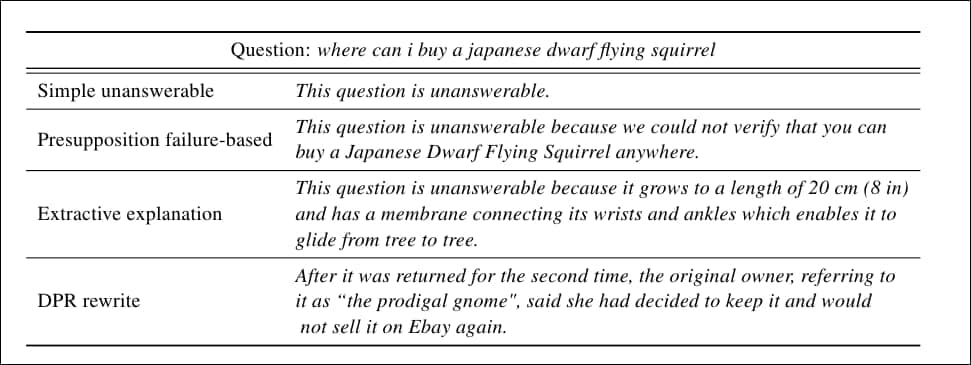 This example of four possible answers to an apparently 'unanswerable' question illustrates the complexity of attempting a competitive domain-based solution to the problem.