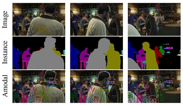 Above, the original CGI frames; second row, instance-level segmentation; third row, amodal segmentation, which illustrates the depth of scene understanding and transparency available in the data. Source