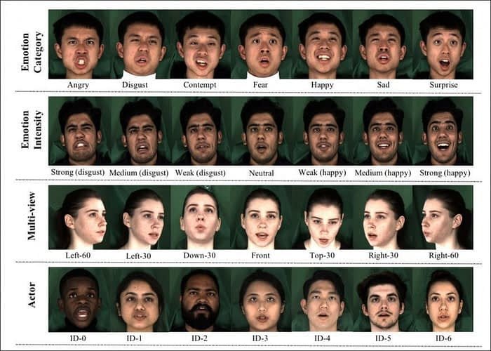 Expression generation with 2020's MEAD, a collaboration between SenseTime Research, Carnegie Mellon, and three Chinese universities. Source: https://wywu.github.io/projects/MEAD/MEAD.html