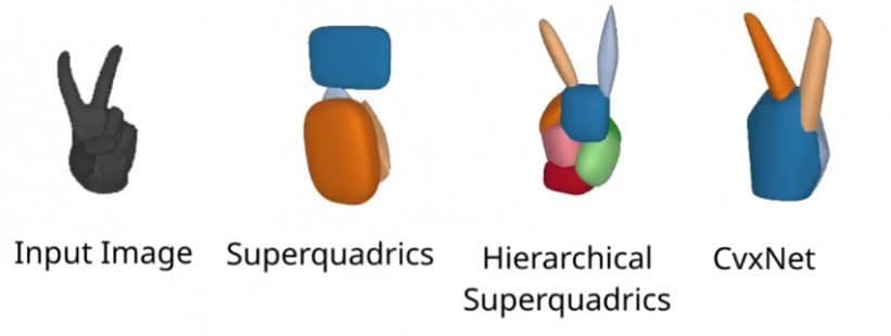 Segmentation by Superquadrics and other approaches provide crude or broadly representational sub-parts to an inferred image. Source: https://www.youtube.com/watch?v=6WK3B0IZJsw