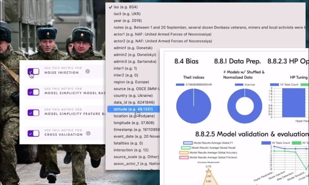 A startup that features an advisory board of former government military luminaries has released a new platform designed to evaluate the security and d