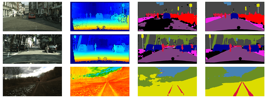 A machine learning framework applies semantic segmentation to various exterior scenes, providing the architectural paradigm that permits the development of interactive systems, where the user paints a semantic segmentation block and the system infills the block with apposite imagery from a domain-specific dataset, such as Germany's Mapillary street view set, used in Intel's GTA5 neural rendering demo. Source: http://ais.informatik.uni-freiburg.de/publications/papers/valada17icra.pdf
