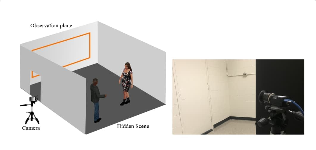 A sample data-gathering scenario of the type used for the new research. The subjects are carefully positioned not to cast shadows or to directly occlude any lights, and no reflective surfaces or other 'cheat' vectors are permitted. Source: https://arxiv.org/pdf/2108.13027.pdf