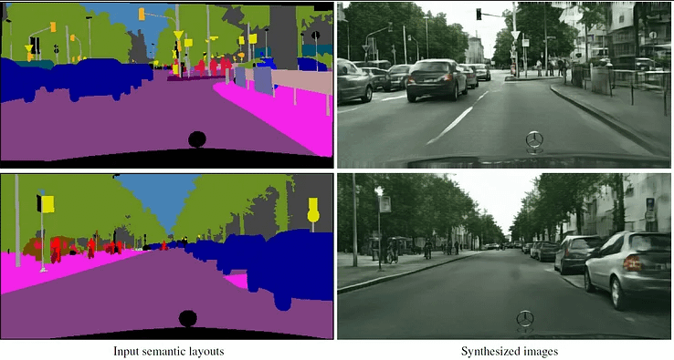Intel ISL's segmentation>image neural rendering (2017). Source: https://awesomeopensource.com/project/CQFIO/PhotographicImageSynthesis