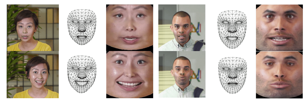 Pose normalization in LipSync3D. On the left are the input frames and detected features; in the middle, the normalized vertices of the generated mesh evaluation; and on the right, the corresponding texture atlas, which provides the ground truth for texture prediction. Source: https://arxiv.org/pdf/2106.04185.pdf