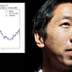 Andrew Ng overfitting